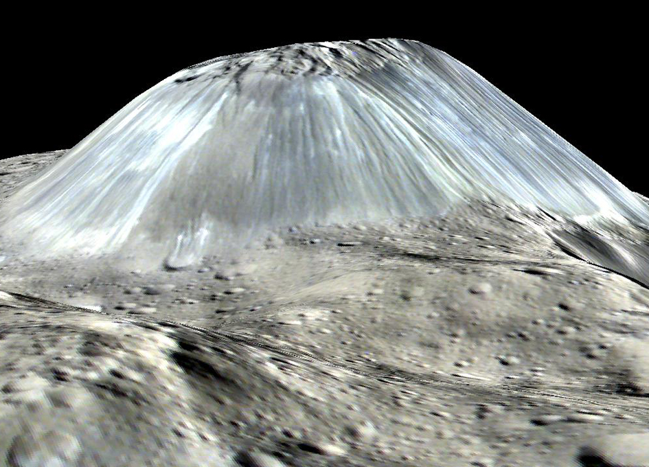 Ceres to Host Concealed Ice Volcanoes