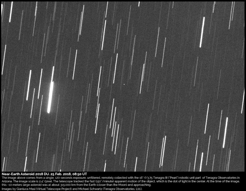 huge near earth asteroid made a close encounter with earth on