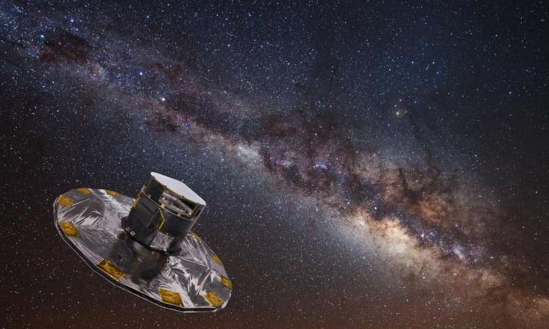 ESA's Gaia spacecraft gathers stunning map of our galaxy encompassing 1.3 billion stars