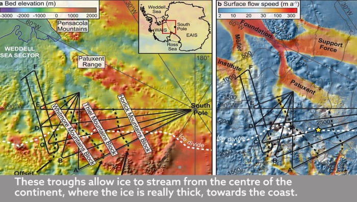 Researchers found hidden subglacial valleys near the South Pole, Antarctica