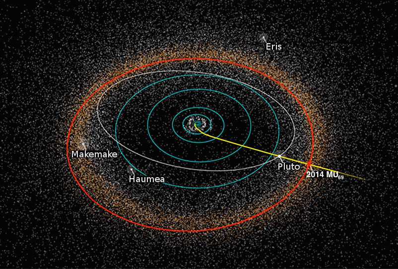 New Horizons probe will soon whiz past Ultima Thule, the farthest object visited by the humanity