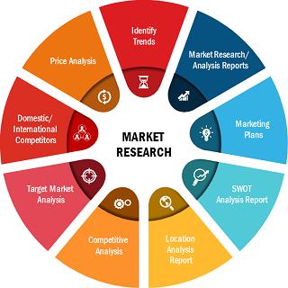 Space Electronics Market