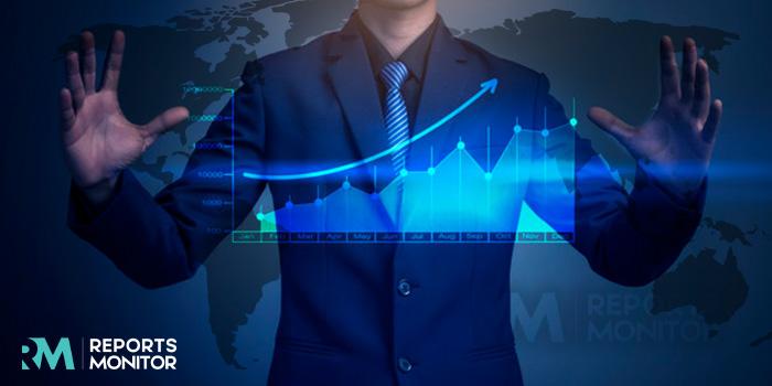 Agent Performance Optimization (APO)