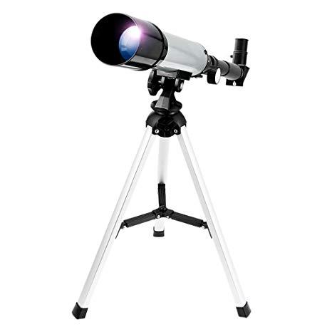 Global Astronomical Telescope Market Insights Report 2020 - 2026 :  Celestron, Meade, Vixen Optics, TAKAHASHI