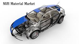 Automotive Noise Vibration And Harshness Nvh Materials Market